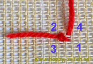 Basics - cross stitch back