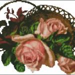 <!--:en-->Vintage roses ia a basket<!--:--><!--:ru-->Винтаж: Розы в корзине <!--:-->
