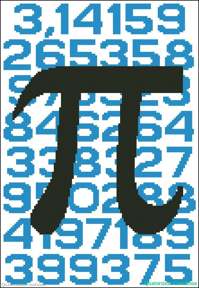 Pi constant cross stitch pattern