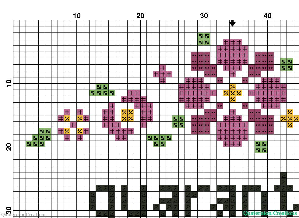 Quarantine sweet quarantine modern cross stitch pattern