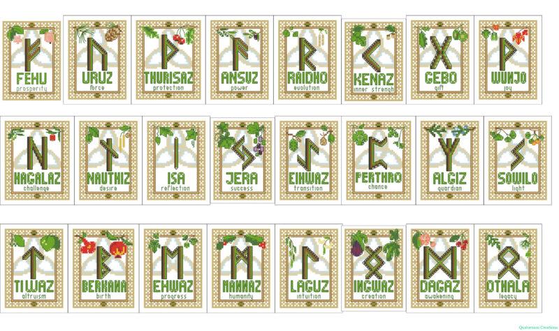 Elder Futhark Runes cross stitch patterns bundle - norse skandinavian viking stitching